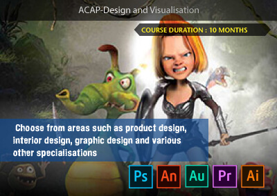 ACAP-Design and Visualisation