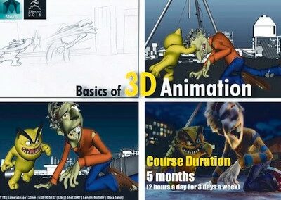 Basics of 3D Animation