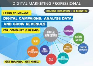 Get certified in Digital Marketing Professional, PPC, CTC, SEM, SMM and more only at Arena Animation Belagavi